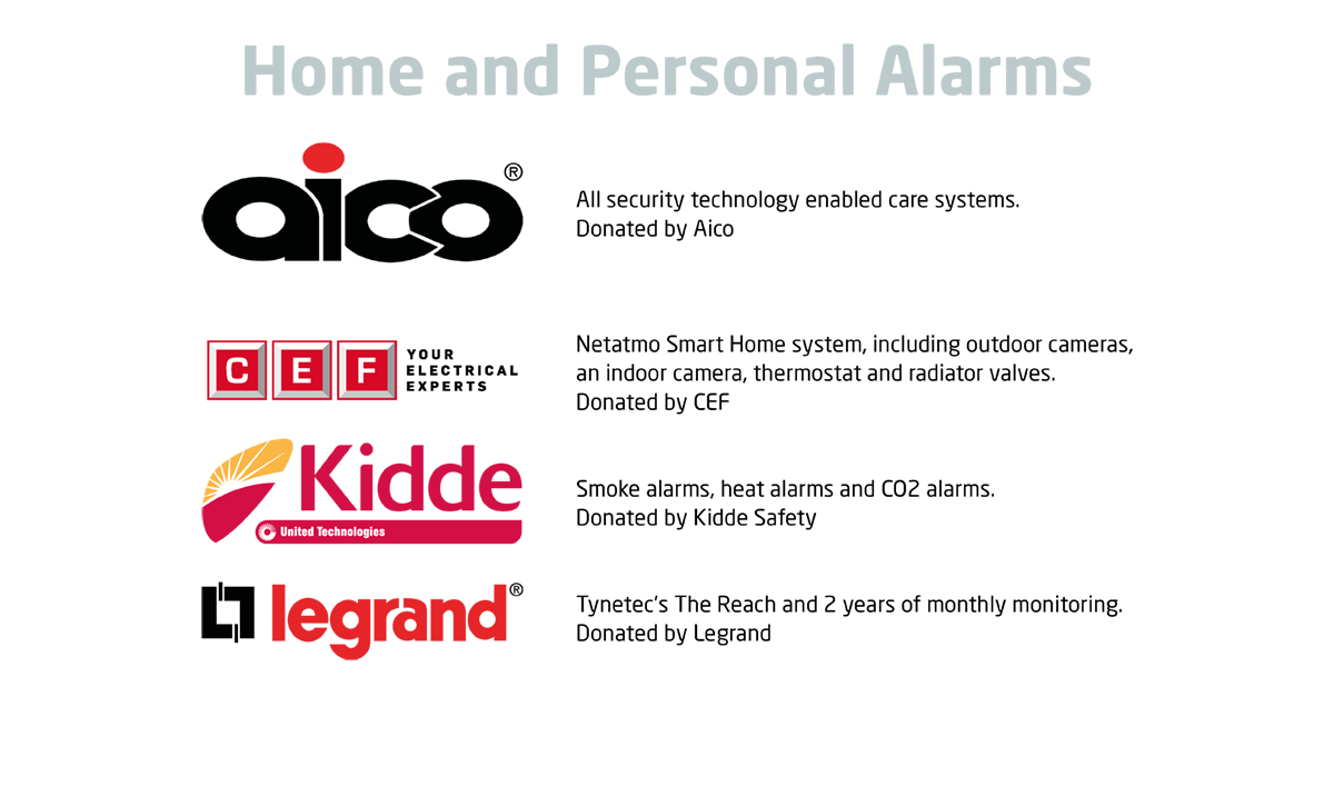 Home and Personal Alarms