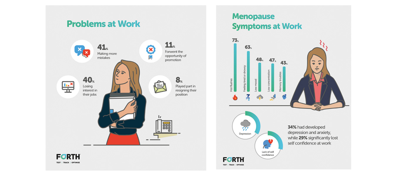 menopause at work article img